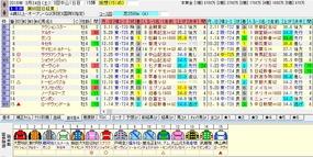 日経賞出走馬名表
