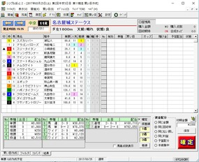 名古屋城S結果