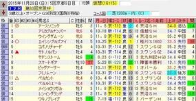 京阪杯出走馬名表