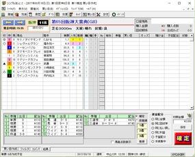 阪神大賞典結果