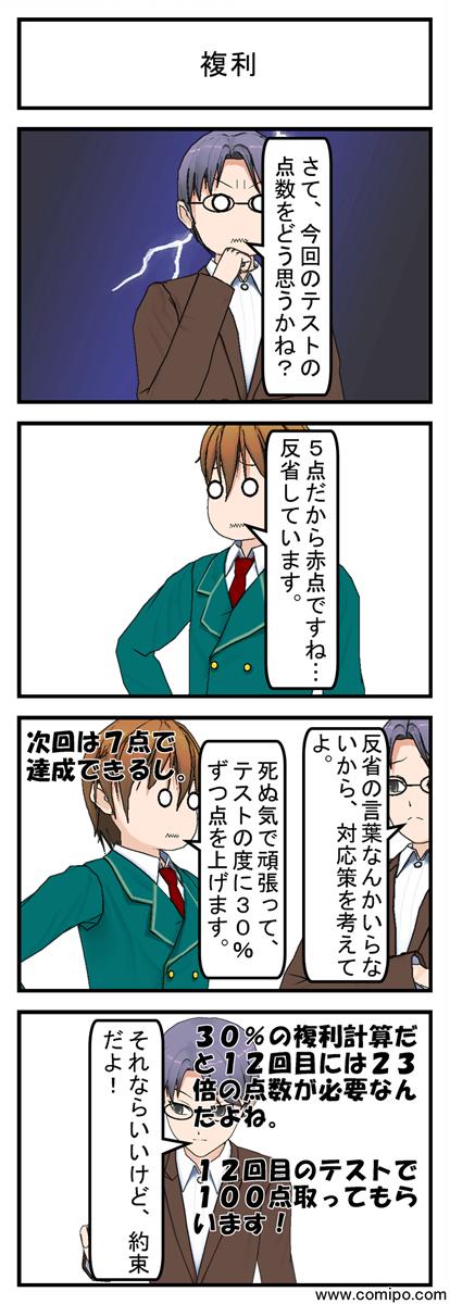 複利_001