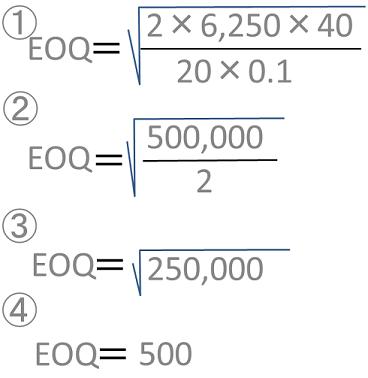 EOQ計算例2