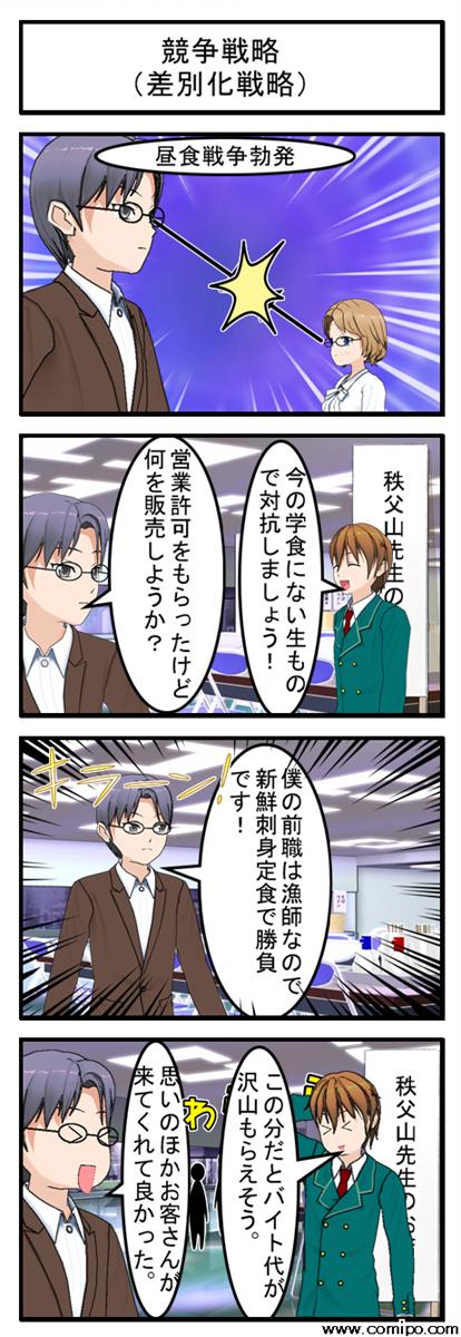 競争戦略・差別化_001