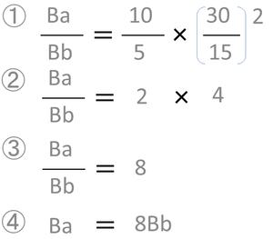 ライリー計算例