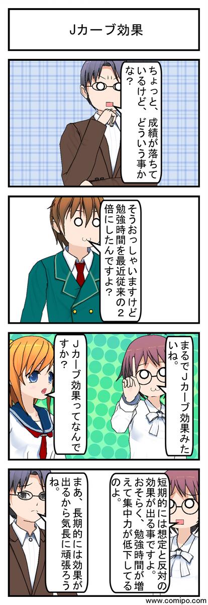 Jカーブ効果_001