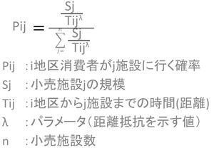 ハフモデル1