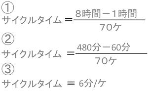サイクルタイム(計算例)