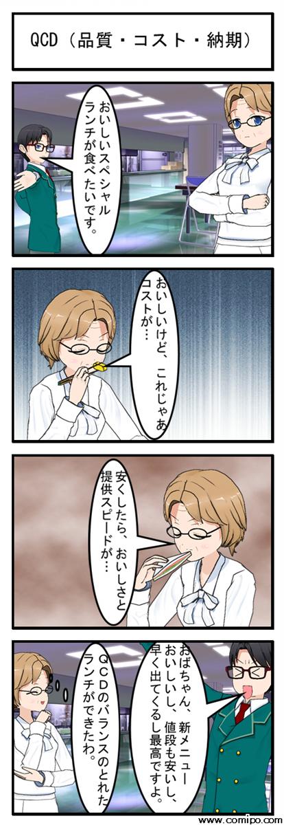 QCD_001