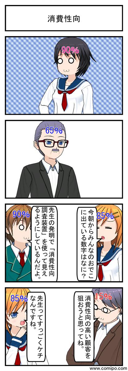 消費性向_001