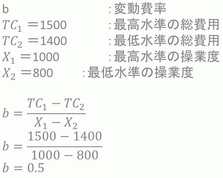 高低点変動費計算