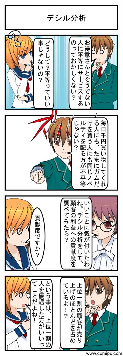 デシル分析_001