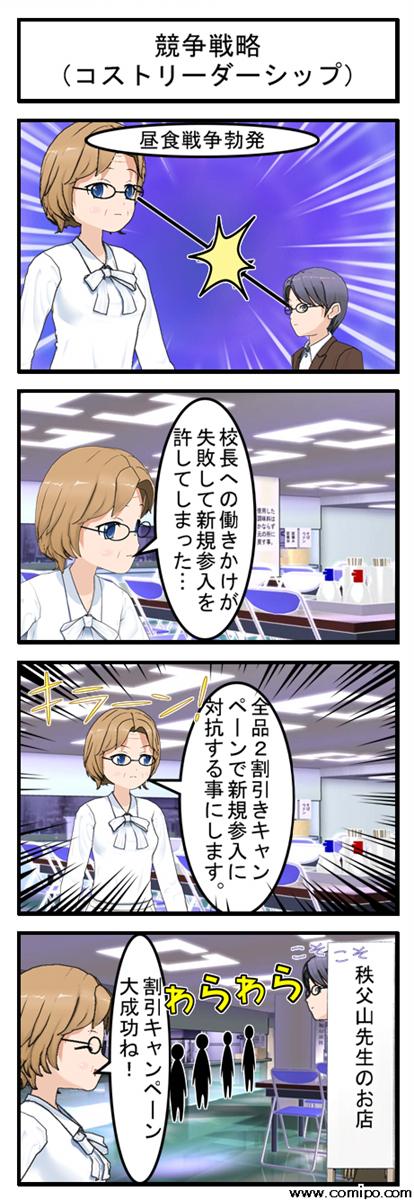 競争戦略・コスト_001
