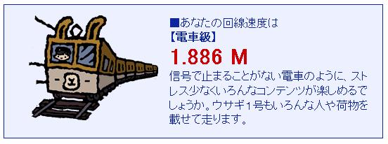 スピードテスト070421
