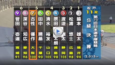 日本選手権競輪古性優作