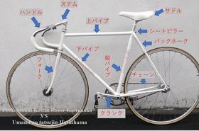 自転車_パーツ説明