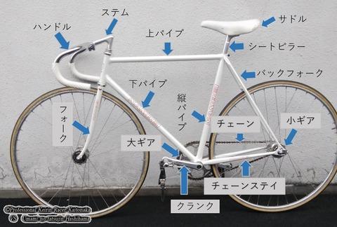自転車のパーツ説明