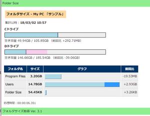 180302-FolderSize31