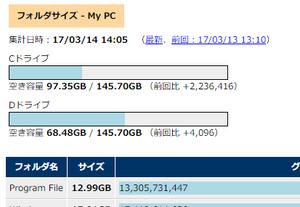170314-FolderSize2