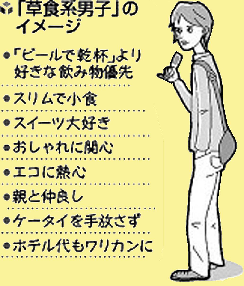 souhsokukei 最近(去年くらいから?)、よく耳にする単語に「草食系男子」があります。気