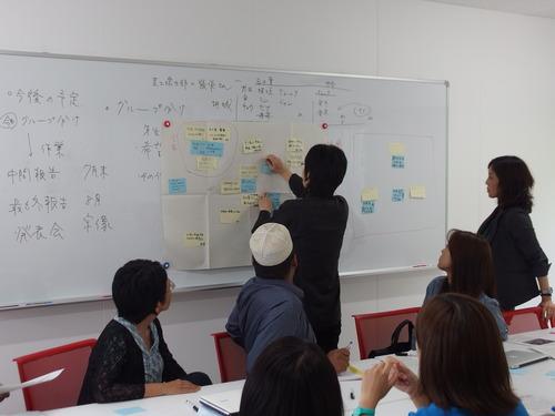 「環境・遺産デザインプロジェクト3」6月16日にグルップ分けが行いました。
