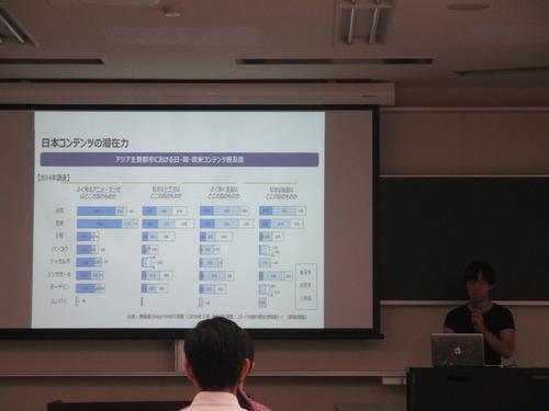 芸術工学部卒論の中間発表2016.8.10(水)