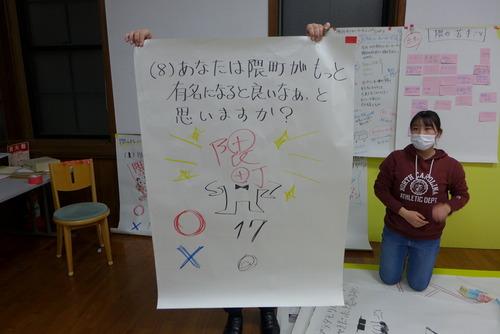 2月21日(日)14:00〜日田市隈町に隈わいわいワークショップ第4回の総まとめへ!!
