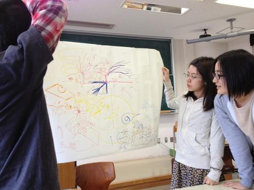 2013.10.18 芸術工学部芸術情報設計学科3年生演習「芸術文化企画演習」が始まりました