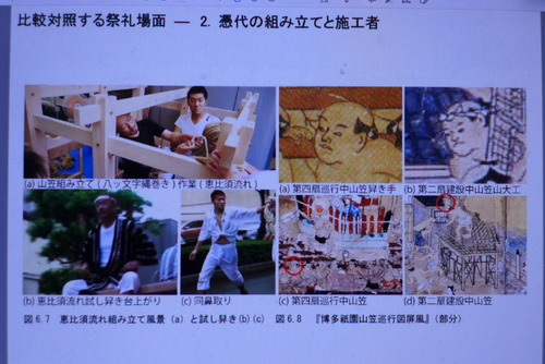 2020年6月26日(火)16:30〜19:00ふ印ラボ定例ゼミ(遠隔)第20回開催っ!!
