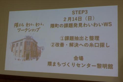 2021年2月14日(日)隈わいわいワークショップ第3回を開催しました!!