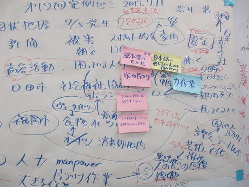 第13回ふ印ラボ学生定例ゼミ2017.7.11
