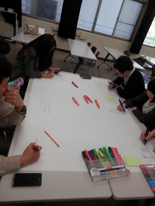 大学院「芸術文化・環境論」ーブラウンフィールドを考える。2015.5.1