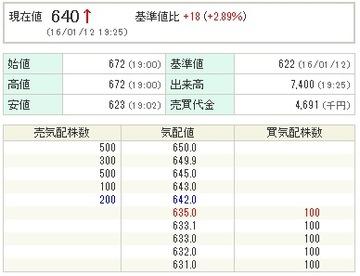 エストラスト(3280)20150112PTS板