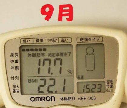 体脂肪率9月