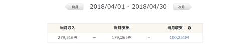 20180504kakei1
