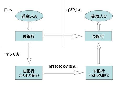 三菱UFJ銀行 - 金融機関コード・銀行コード検索