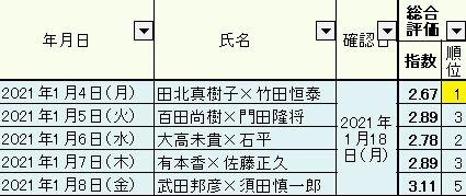 2021.01.18 1.4~8総合05
