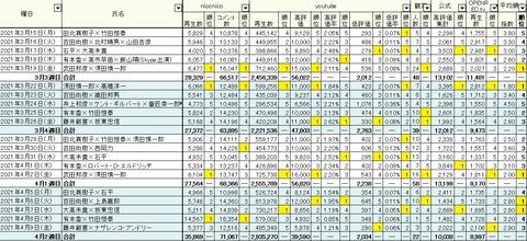 2021.04.17 4.5~9総合01