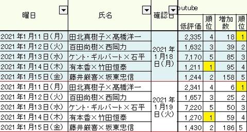 2021.01.19 1.11~15総合03