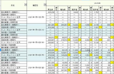 2021.01.15 1.11~15総合01