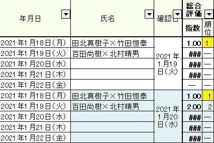 2021.01.19 1.18~22総合05