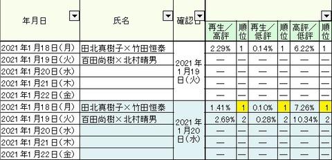 2021.01.19 1.18~22総合04
