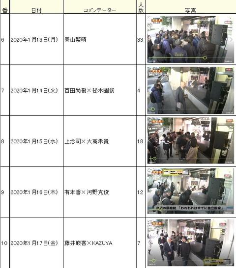 2020.01.25 虎ノ門観客