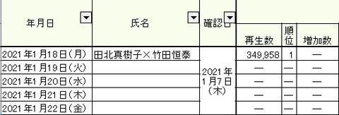 2021.01.18 1.18~22総合01