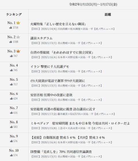 2020.01.15 虎8公式週刊