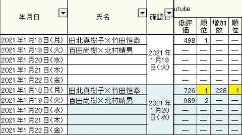 2021.01.19 1.18~22総合03
