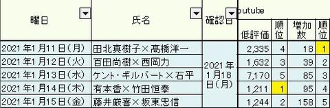2021.01.18 1.11~15総合03