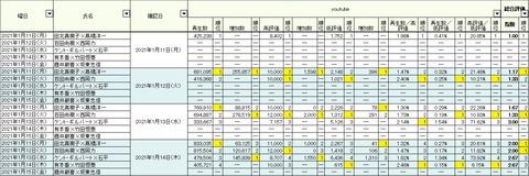 2021.01.14 1.11~15総合