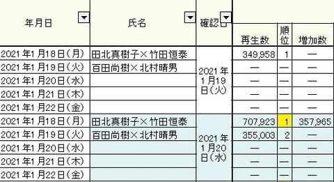 2021.01.19 1.18~22総合01