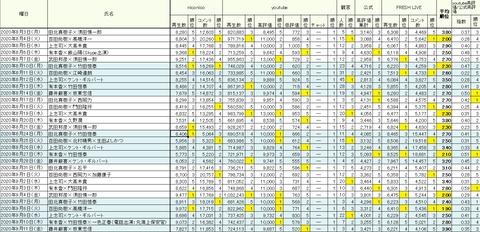 2020.09.18 9.7~11総合