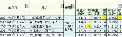 2021.01.18 1.4~8総合04